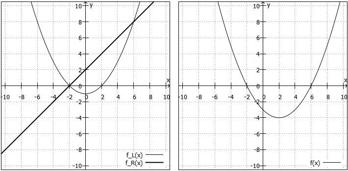 Lernmodul Mathematik: Erklärungen